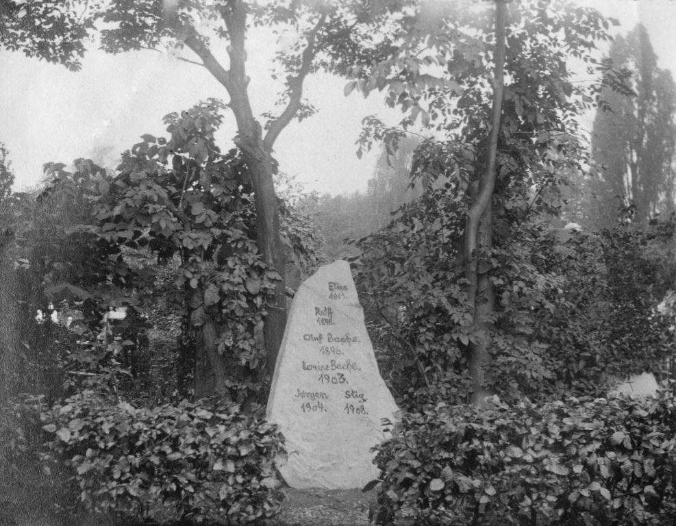 71.91 Bachernes gravsted. Jeg kan ikke læse kirkegårdens navn, men sikkert i København 2200